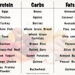 Weight Loss Restart