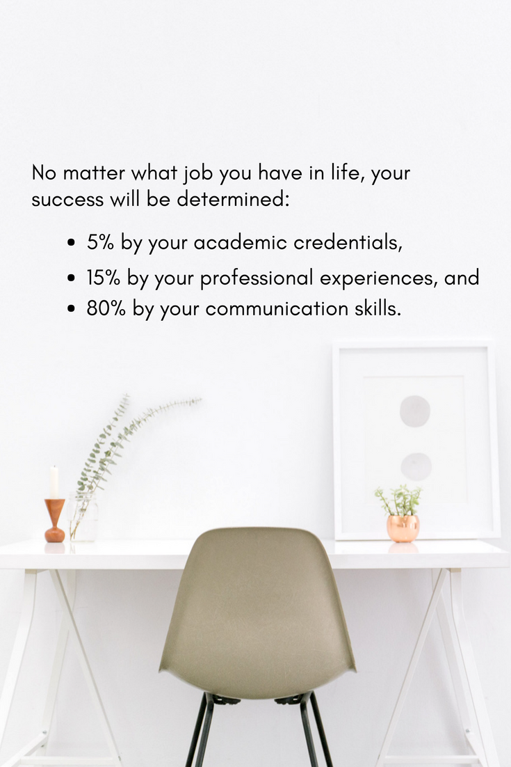 no matter what job you have in life, your success will be determined by soft skills vs. academics or experience - yoursassyself.com