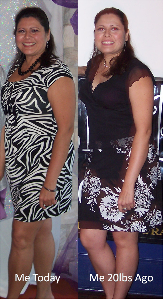 This is the comparison I made for myself last year when I began my weight lost journey.