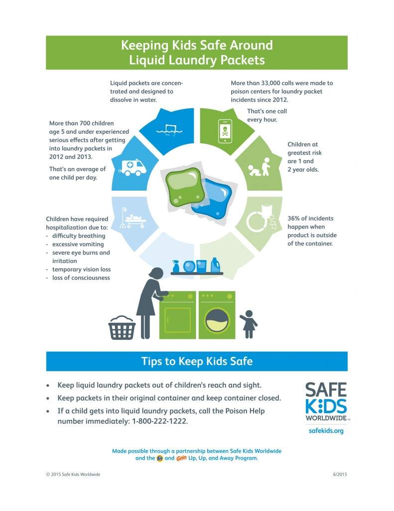Keeping Kids Safe Around Liquid Laundry Pacs Infographic English